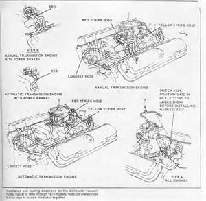 ford wiring diagram quadra auto parts diagrams