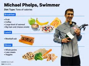 michael phelps diet for the rio olympics fitness republic