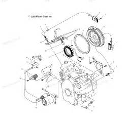 polaris atv parts 2004 a04rb63aa ranger tm electric device diagram