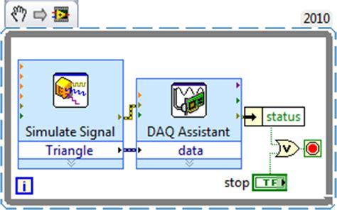 digital pattern generator labview g 233 n 233 rer un signal national instruments