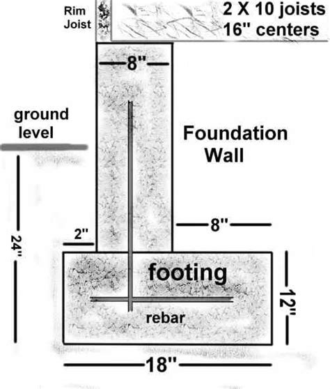 1000 images about foundation details on home