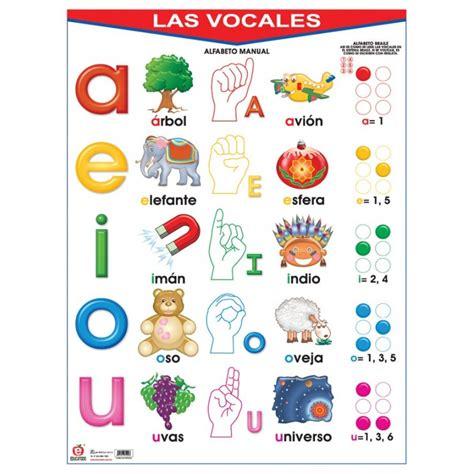 imagenes en ingles con las vocales poster las vocales c b educatodonayarit