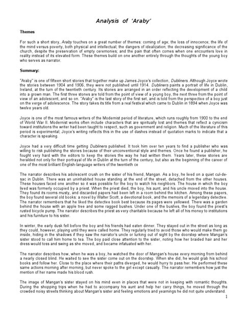 araby thesis statement araby thesis statement thesistypeface web fc2