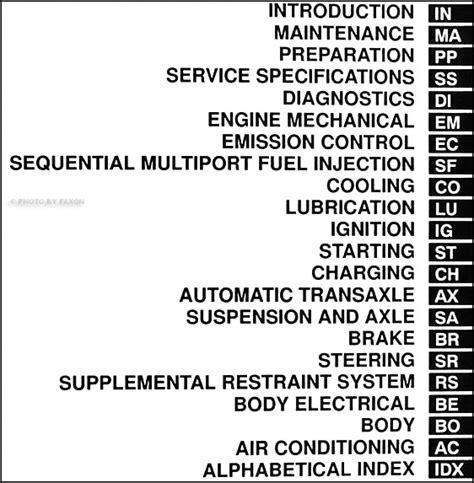 car owners manuals free downloads 1997 lexus es regenerative braking service manual 1997 lexus es service manual on a relays lexus es 300 1997 repair manuals