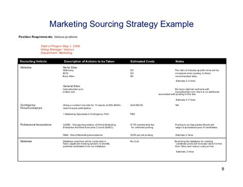 sourcing plan template strategic staffing processes to help you deliver on