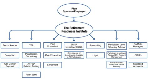 erisa section 3 section 3 21 of erisa 28 images aba retirement funds
