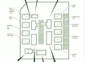 2004 Nissan Frontier Wiring Diagram 2004 Nissan Frontier Engine Fuse Box Diagram