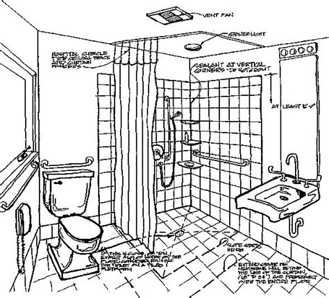 design barrier meaning barrier free bathroom design pertaining to encourage