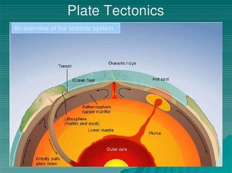 movement of lithospheric plates diagram plate tectonics