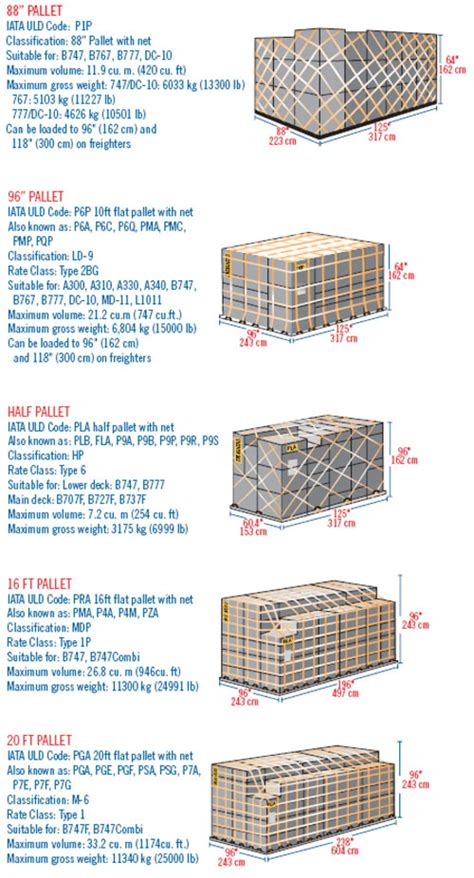 international forwarding company duc viet cargoteam