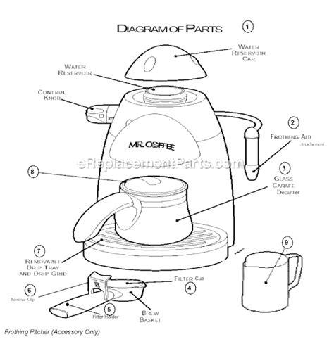 mr coffee parts diagram mr coffee ecm20 parts list and diagram