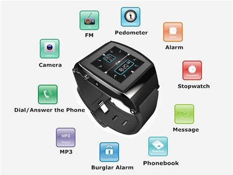 Smartwatch U8 el smartwatch u8 nueva versi 243 n smartwatch u8 pro 3a generaci 243 n gizlogic
