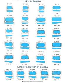 swimming pool sizes standard pool sizes google search aquatica