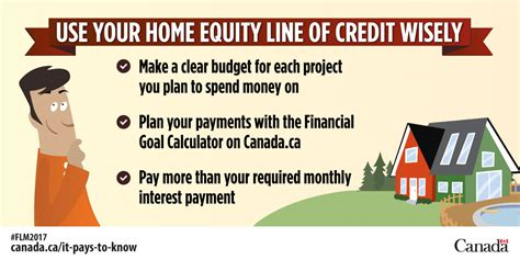 infographics for financial literacy month canada ca