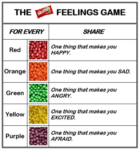 dealing with difficult emotions the candy game divorce