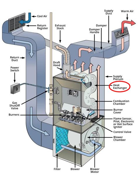 janitrol furnace heat exchanger gmpn120 wiring diagrams