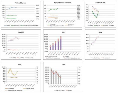 saas pricing model template saas pricing model template 30 lovely saas pricing model