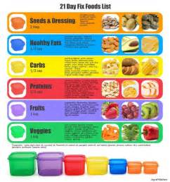 21 day fix color code 25 best ideas about portion containers on