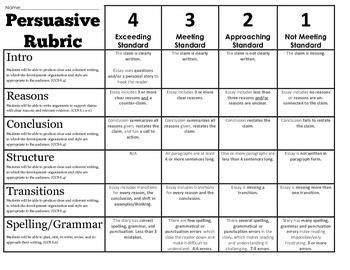 persuasive essay writing rubric opota course outline note paper