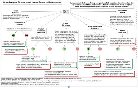 human resources challenges human resource management human resource management