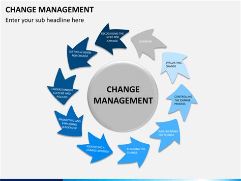 change template powerpoint change management powerpoint template sketchbubble