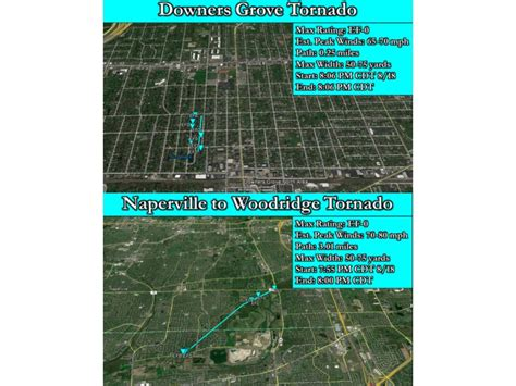 tornadoes confirmed in naperville and downers grove