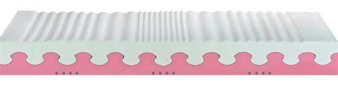 materasso singolo memory foam materasso singolo memory foam per la circolazione vedol