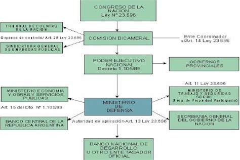 libro en defensa de las argentina libro blanco de la defensa nacional figura 18 1