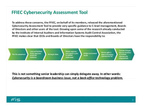 Rib Cybersecurity Ffiec Authentication Guidance Risk Assessment Template