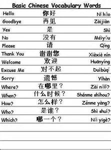 Learn chinese vocabulary words for greetings family and
