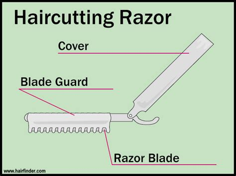 how to razor the sides of an angled bob how to use a razor tool for hair