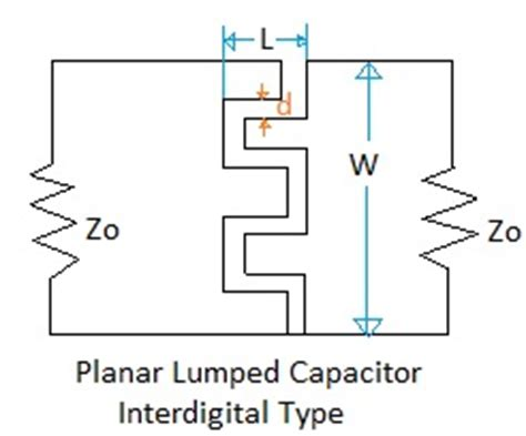 interdigital capacitor antenna 28 images design of a zeroth order resonator uhf rfid passive