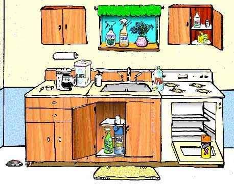 Kitchen Hazards Kitchen Household Chemicals And Hazards Guide