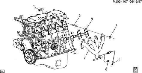 motor repair manual 1999 chevrolet cavalier transmission control chevrolet ln2 2 engine chevrolet free engine image for user manual download