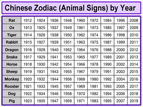 1986 chinese zodiac rocks january 2012