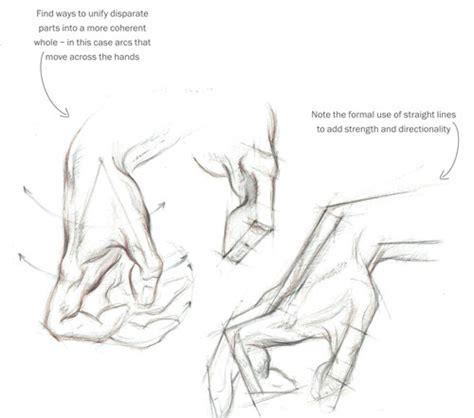 tutorial menggambar anatomi tubuh tutorial cara menggambar tangan kopi keliling