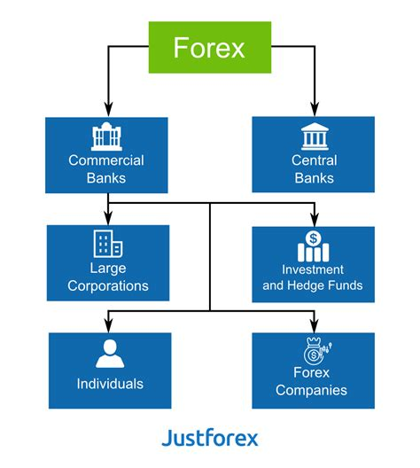 functions of currency market pdf