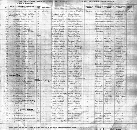 Worcester County Birth Records The Birth Of Adam Skowronski Steve S Genealogy