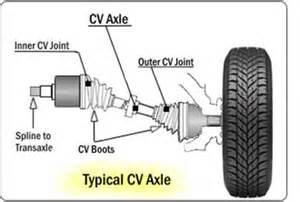 Cv Boot Replacement Cost by Image Result For Constant Velocity Joint