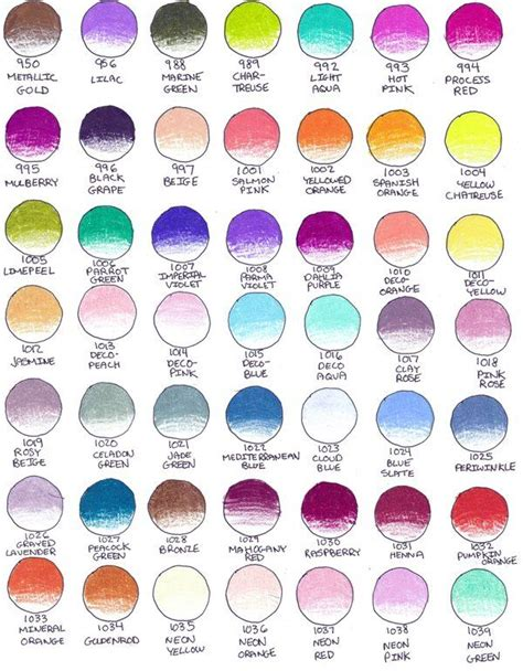 prismacolor color chart prismacolor color chart 2 by peonyfantasy on deviantart