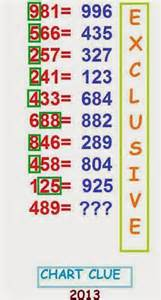Latest new thai lotto exclusive chart route touch 01 december 2013