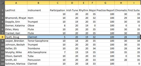 excel 2013 tutorial 10 review assignment blog page 36 of 61 smartmusic
