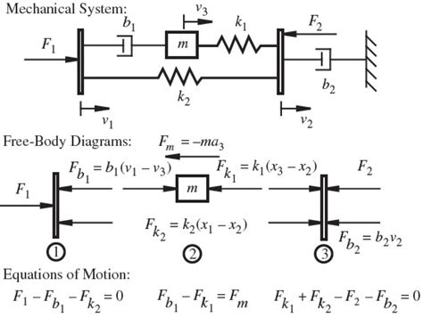 Power Lifier 4 Chanel Class A B Design By Cubig inverting lifier schematic potentiometer get free image about wiring diagram