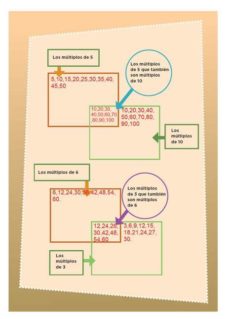 paco el chato 6to desafios matematicos paco el chato 6to paco el chato 6to grdo tareas de desafios matematicos