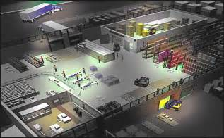 Free Factory Floor Layout Design warehouse operational problems distribution design