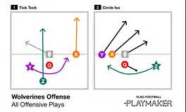 football playmaker template free software 3 4 defense playbook pdf internetsz