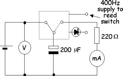 experiment for charging and discharging of a capacitor an experiment to determine capacitance
