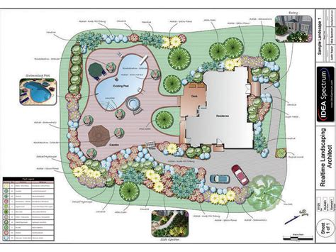 Landscape Design Plan Software The Importance Of Landscape Design The Ark