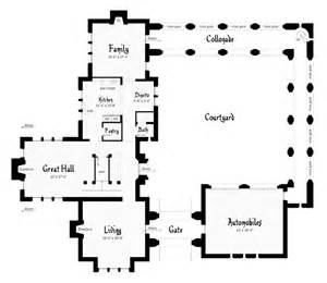 scottish castle floor plans 301 moved permanently