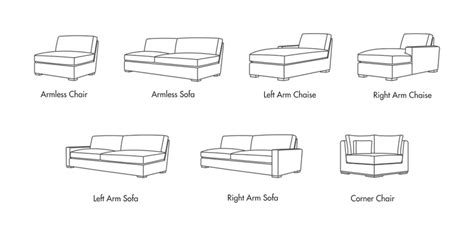 sofa parts sectional detail